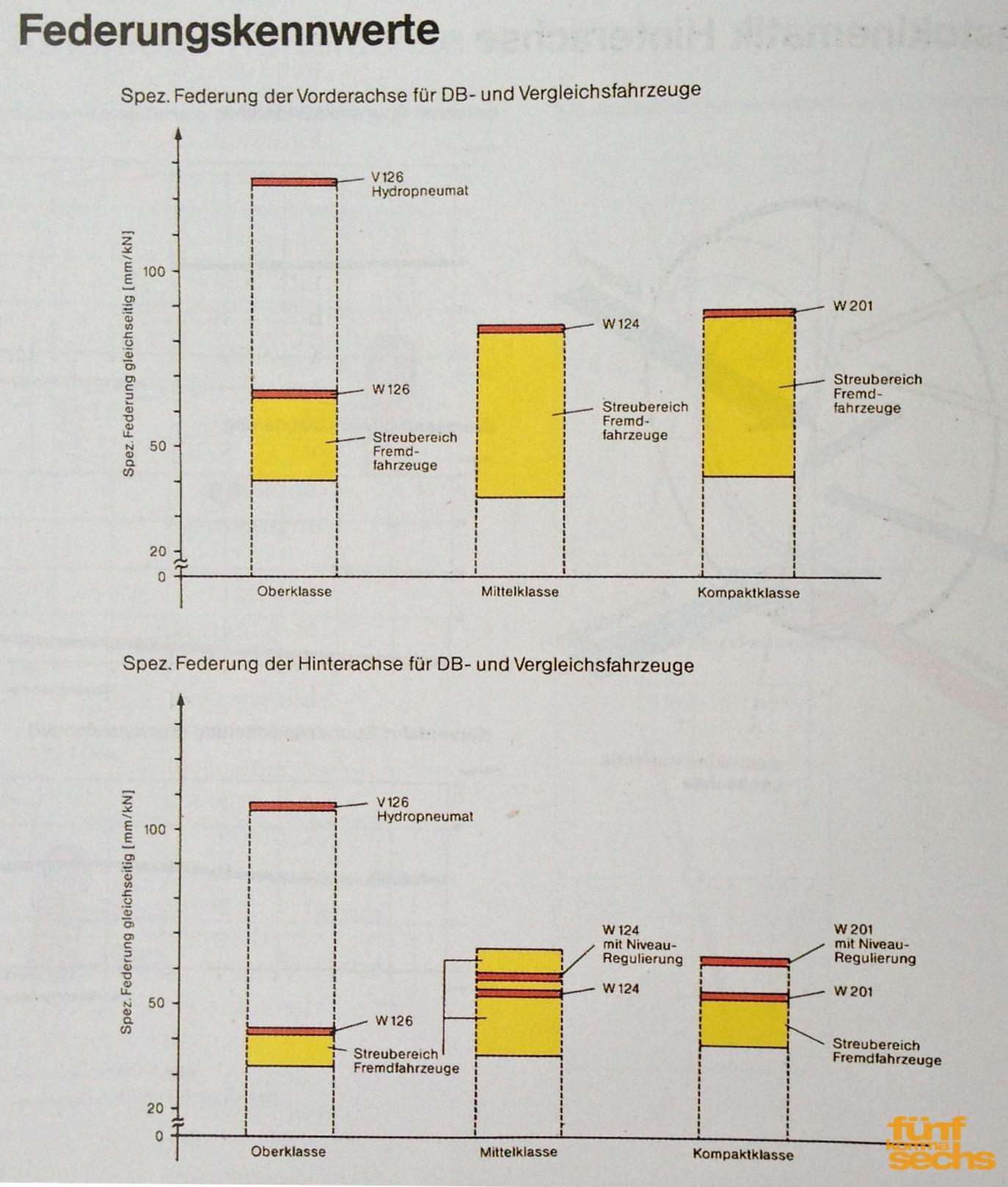 Nett Merc Schaltplan Galerie - Verdrahtungsideen - korsmi.info