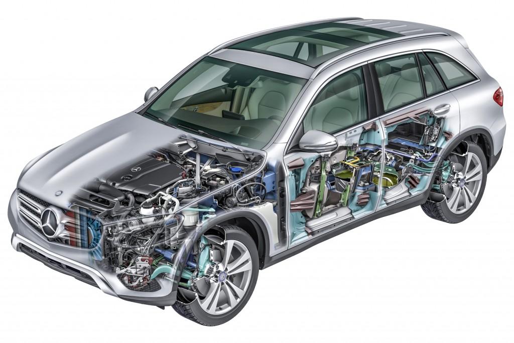 Mercedes-Benz GLC. Einblick in die Technik. Grafik. Mercedes-Benz GLC. Technical features. Diagram.