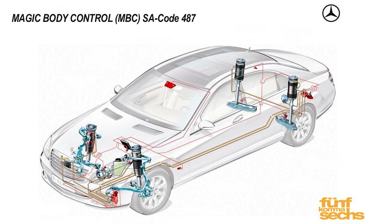 Atemberaubend Auto Generator Schema Fotos - Elektrische Schaltplan ...